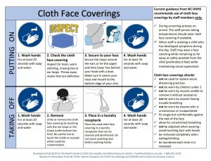 cloth face coverings poster